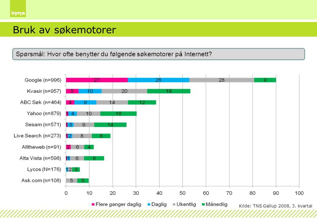 Bruk av søkemotorer Spørsmål: Hvor ofte benytter du følgende søkemotorer på Internett? Kilde: TNS Gallup 2008, 3. kvartal