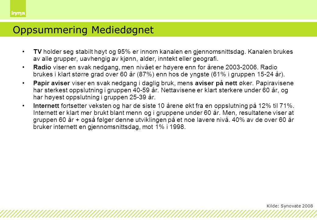 Oppsummering Mediedøgnet TV holder seg stabilt høyt og 95% er innom kanalen en gjennomsnittsdag. Kanalen brukes av alle grupper, uavhengig av kjønn, a