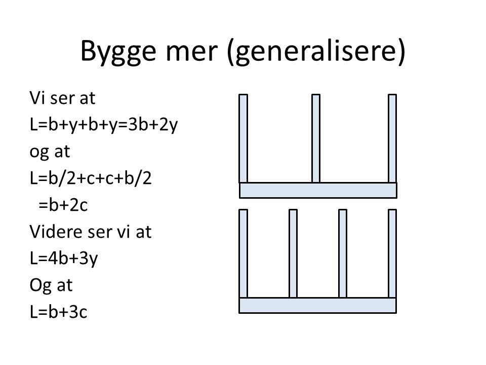 Bygge mer (generalisere) Vi ser at L=b+y+b+y=3b+2y og at L=b/2+c+c+b/2 =b+2c Videre ser vi at L=4b+3y Og at L=b+3c