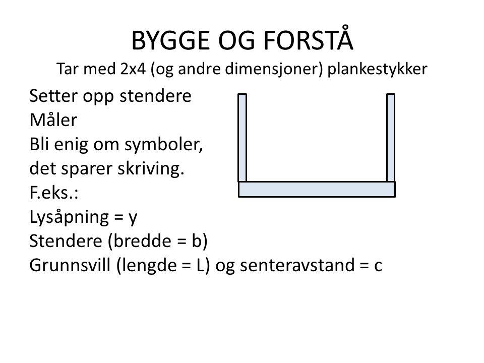 BYGGE OG FORSTÅ Tar med 2x4 (og andre dimensjoner) plankestykker Setter opp stendere Måler Bli enig om symboler, det sparer skriving. F.eks.: Lysåpnin