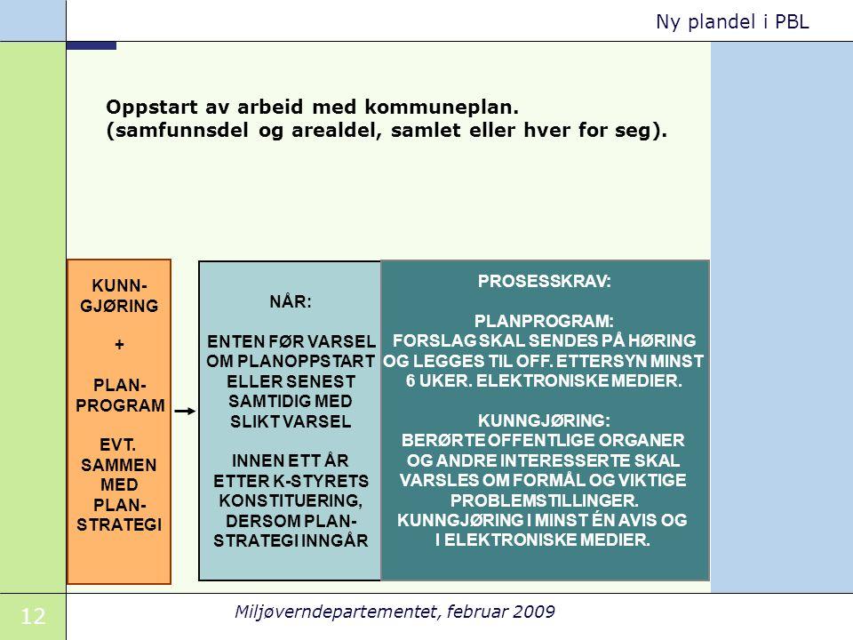 12 Miljøverndepartementet, februar 2009 Ny plandel i PBL KUNN- GJØRING + PLAN- PROGRAM EVT.