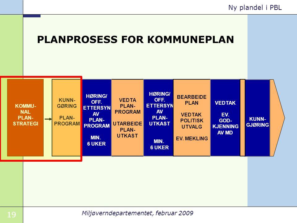 19 Miljøverndepartementet, februar 2009 Ny plandel i PBL KOMMU- NAL PLAN- STRATEGI KUNN- GØRING PLAN- PROGRAM VEDTA PLAN- PROGRAM UTARBEIDE PLAN- UTKAST HØRING/ OFF.