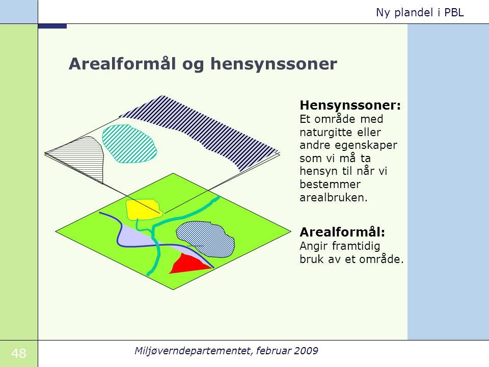 48 Miljøverndepartementet, februar 2009 Ny plandel i PBL Arealformål og hensynssoner Hensynssoner: Et område med naturgitte eller andre egenskaper som vi må ta hensyn til når vi bestemmer arealbruken.