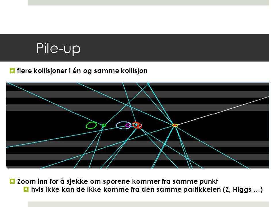Pile-up  Zoom inn for å sjekke om sporene kommer fra samme punkt  hvis ikke kan de ikke komme fra den samme partikkelen (Z, Higgs …)  flere kollisjoner i én og samme kollisjon
