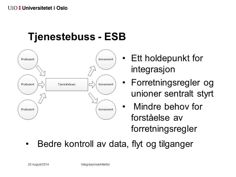 Tjenestebuss - ESB Ett holdepunkt for integrasjon Forretningsregler og unioner sentralt styrt Mindre behov for forståelse av forretningsregler Bedre k