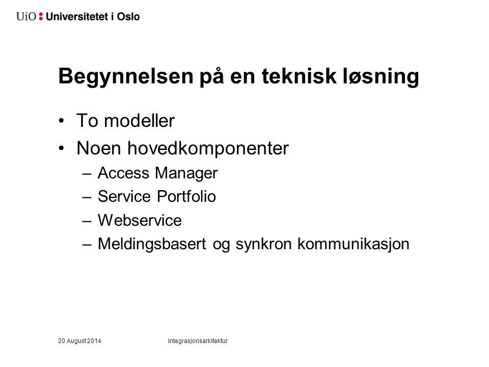 Begynnelsen på en teknisk løsning To modeller Noen hovedkomponenter –Access Manager –Service Portfolio –Webservice –Meldingsbasert og synkron kommunik