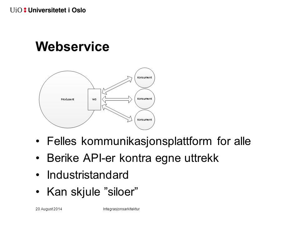 """Webservice Felles kommunikasjonsplattform for alle Berike API-er kontra egne uttrekk Industristandard Kan skjule """"siloer"""" 20 August 2014Integrasjonsar"""