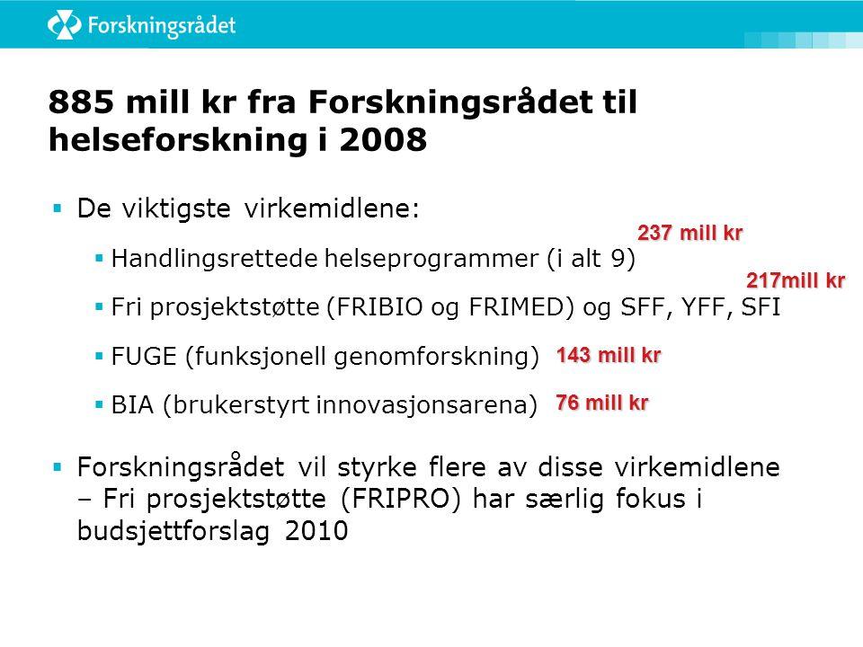  De viktigste virkemidlene:  Handlingsrettede helseprogrammer (i alt 9)  Fri prosjektstøtte (FRIBIO og FRIMED) og SFF, YFF, SFI  FUGE (funksjonell genomforskning)  BIA (brukerstyrt innovasjonsarena)  Forskningsrådet vil styrke flere av disse virkemidlene – Fri prosjektstøtte (FRIPRO) har særlig fokus i budsjettforslag 2010 885 mill kr fra Forskningsrådet til helseforskning i 2008 143 mill kr 76 mill kr 217mill kr 237 mill kr