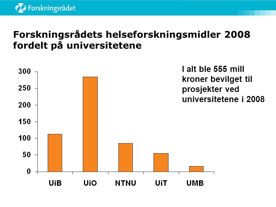 Forskningsrådets helseforskningsmidler 2008 fordelt på universitetene I alt ble 555 mill kroner bevilget til prosjekter ved universitetene i 2008