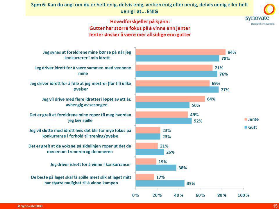 © Synovate 2009 15 Spm 4: Region Hovedforskjeller på kjønn: Gutter har større fokus på å vinne enn jenter Jenter ønsker å være mer allsidige enn gutte