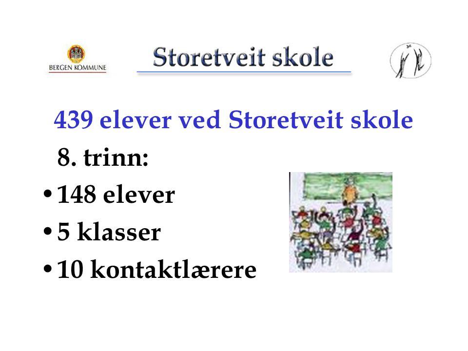 439 elever ved Storetveit skole 8. trinn: 148 elever 5 klasser 10 kontaktlærere