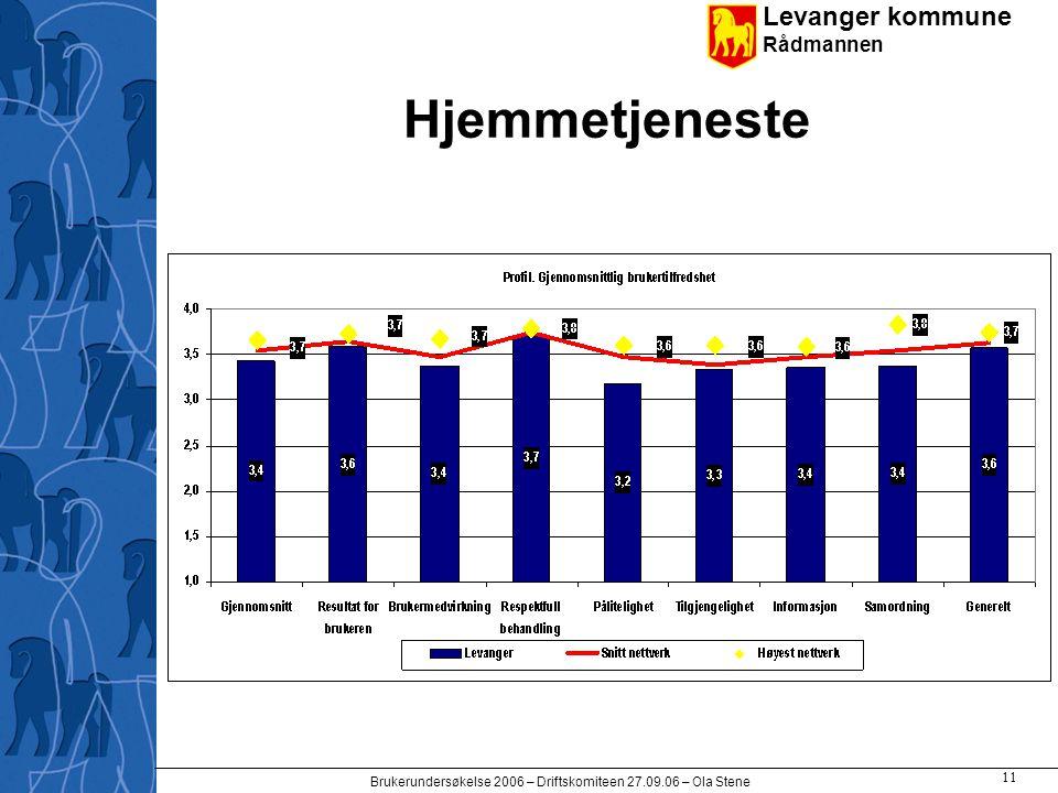 Levanger kommune Rådmannen Brukerundersøkelse 2006 – Driftskomiteen 27.09.06 – Ola Stene 11 Hjemmetjeneste