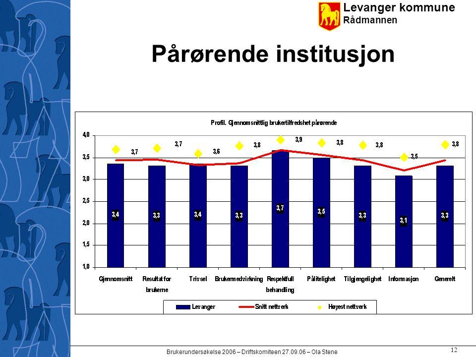 Levanger kommune Rådmannen Brukerundersøkelse 2006 – Driftskomiteen 27.09.06 – Ola Stene 12 Pårørende institusjon