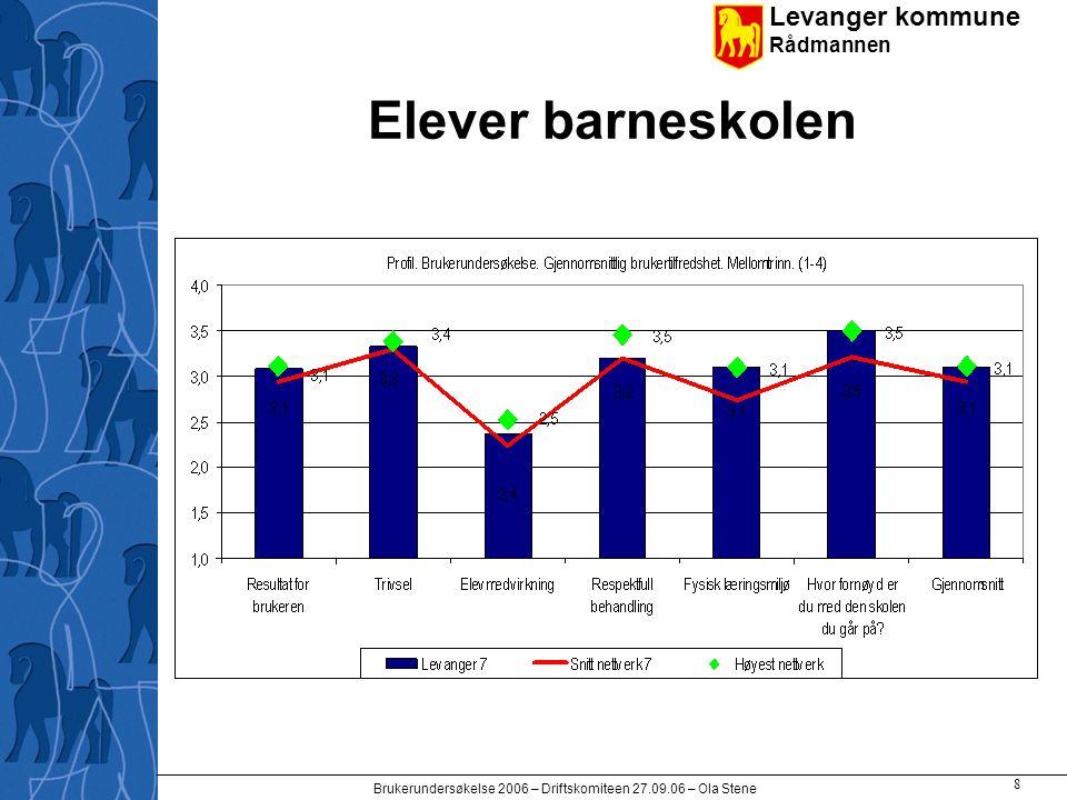 Levanger kommune Rådmannen Brukerundersøkelse 2006 – Driftskomiteen 27.09.06 – Ola Stene 8 Elever barneskolen