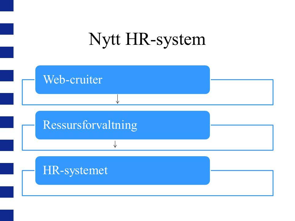 Nytt HR-system Web-cruiterRessursforvaltningHR-systemet