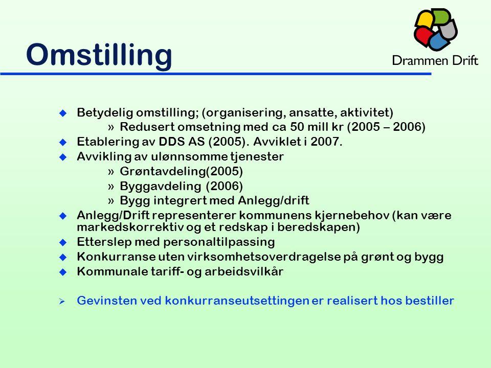 Omstilling u Betydelig omstilling; (organisering, ansatte, aktivitet) »Redusert omsetning med ca 50 mill kr (2005 – 2006) u Etablering av DDS AS (2005).