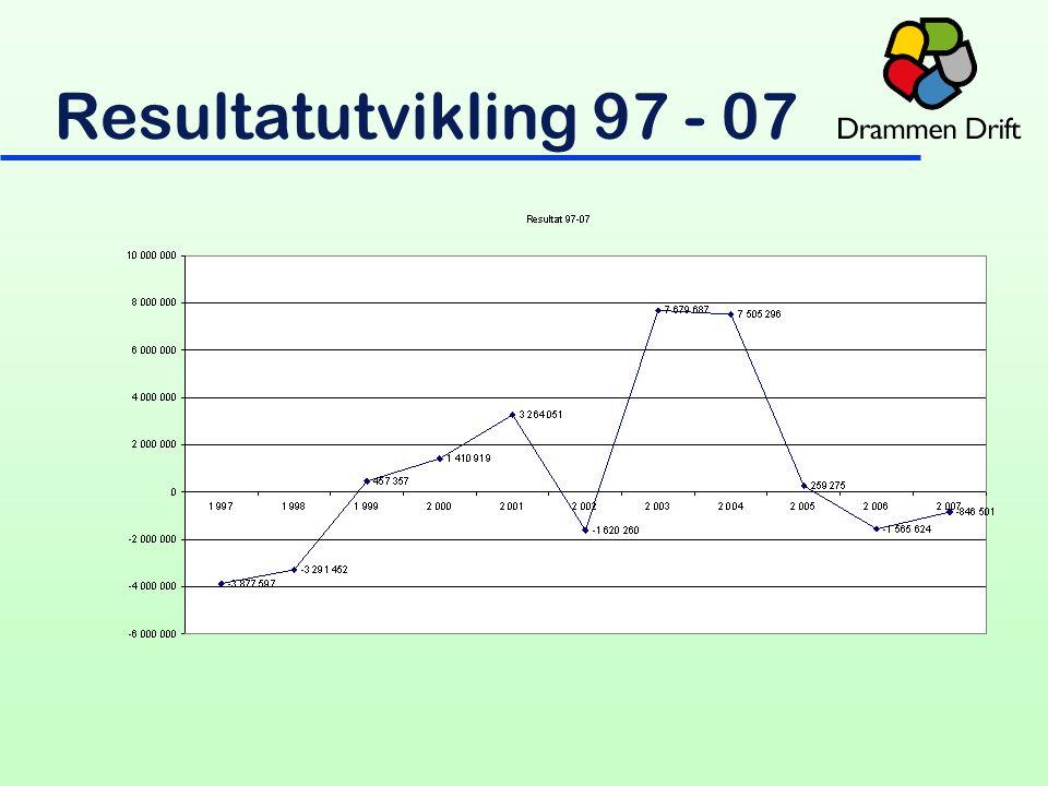 Resultatutvikling 97 - 07