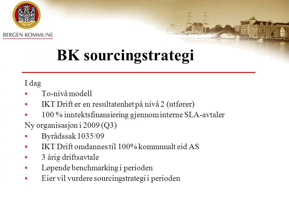 BK sourcingstrategi I dag To-nivå modell IKT Drift er en resultatenhet på nivå 2 (utfører) 100 % inntektsfinansiering gjennom interne SLA-avtaler Ny o