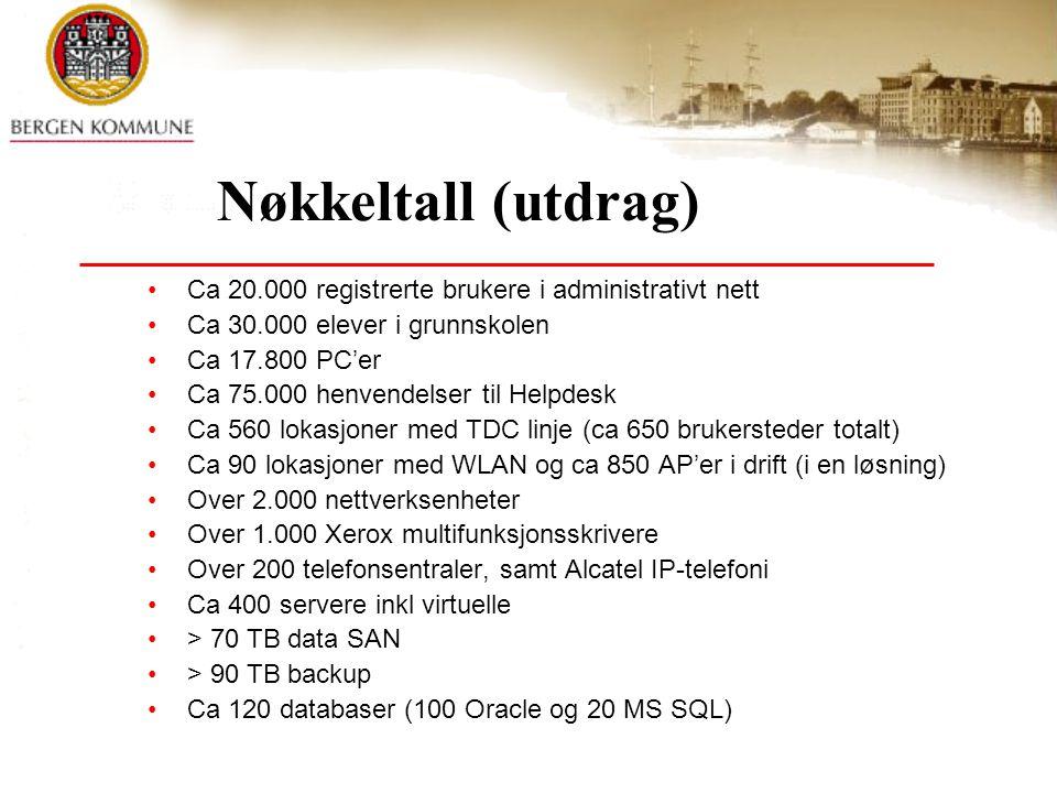 Nøkkeltall (utdrag) Ca 20.000 registrerte brukere i administrativt nett Ca 30.000 elever i grunnskolen Ca 17.800 PC'er Ca 75.000 henvendelser til Help