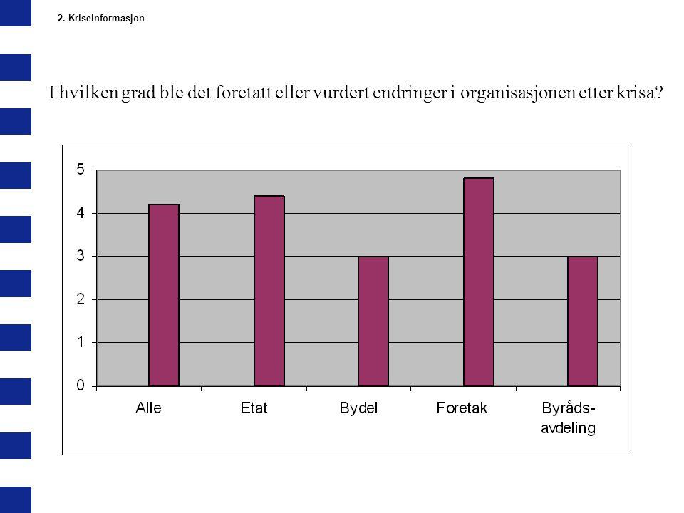 I hvilken grad ble det foretatt eller vurdert endringer i organisasjonen etter krisa? 2. Kriseinformasjon