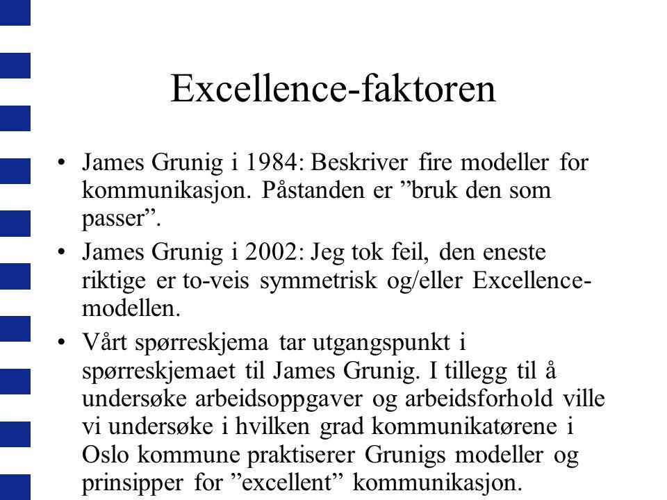 """Excellence-faktoren James Grunig i 1984: Beskriver fire modeller for kommunikasjon. Påstanden er """"bruk den som passer"""". James Grunig i 2002: Jeg tok f"""