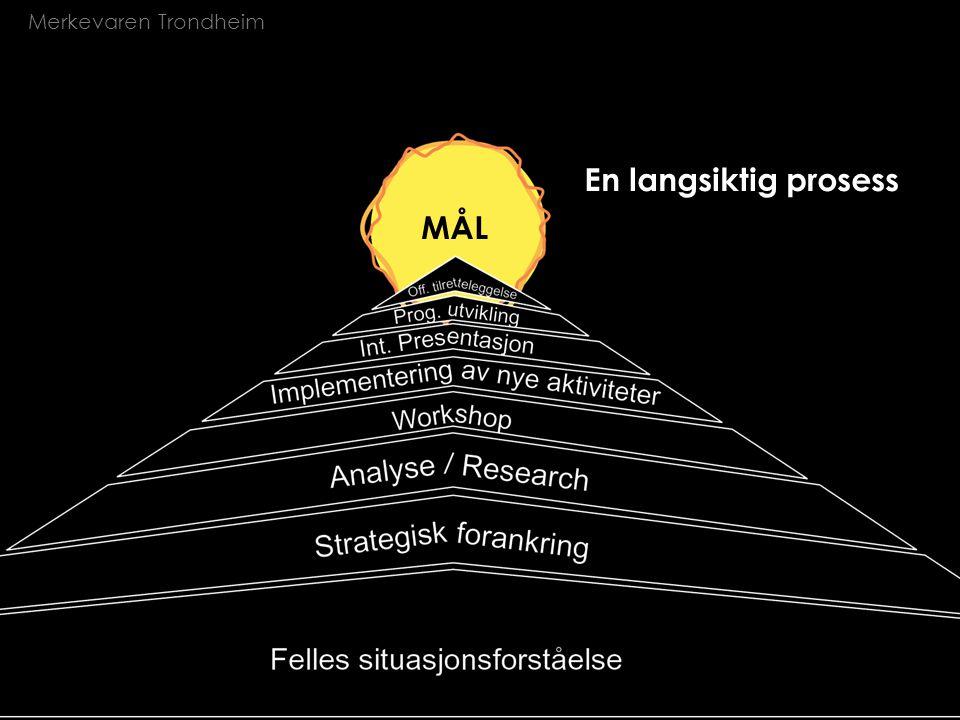 Merkevaren Trondheim Ketil Torvik - Stiklestadkonferansen 08.05.03 En langsiktig prosess MÅL