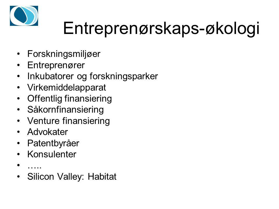 Entreprenørskaps-økologi Forskningsmiljøer Entreprenører Inkubatorer og forskningsparker Virkemiddelapparat Offentlig finansiering Såkornfinansiering Venture finansiering Advokater Patentbyråer Konsulenter …..