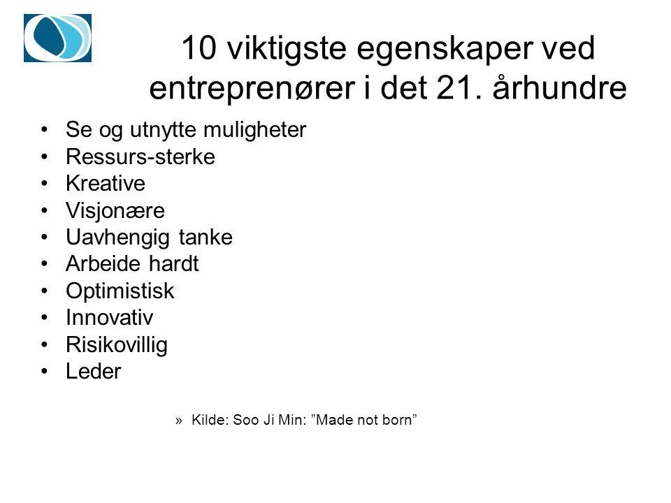 10 viktigste egenskaper ved entreprenører i det 21.