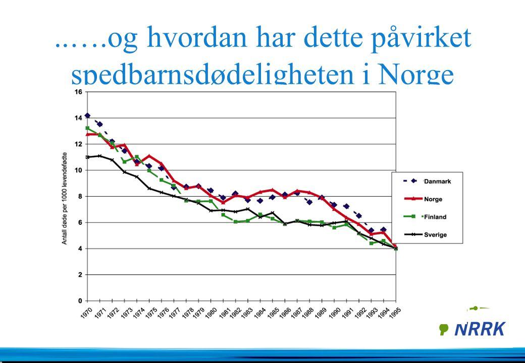 ..….og hvordan har dette påvirket spedbarnsdødeligheten i Norge