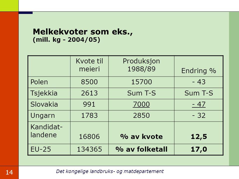 14 Det kongelige landbruks- og matdepartement Melkekvoter som eks., (mill.