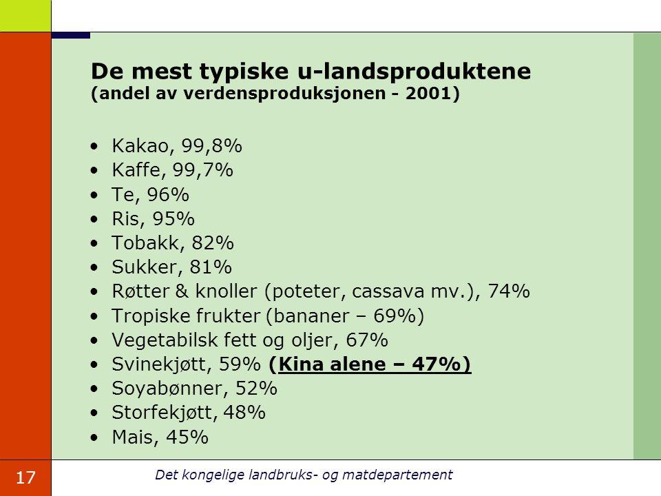 17 Det kongelige landbruks- og matdepartement De mest typiske u-landsproduktene (andel av verdensproduksjonen - 2001) Kakao, 99,8% Kaffe, 99,7% Te, 96% Ris, 95% Tobakk, 82% Sukker, 81% Røtter & knoller (poteter, cassava mv.), 74% Tropiske frukter (bananer – 69%) Vegetabilsk fett og oljer, 67% Svinekjøtt, 59% (Kina alene – 47%) Soyabønner, 52% Storfekjøtt, 48% Mais, 45%