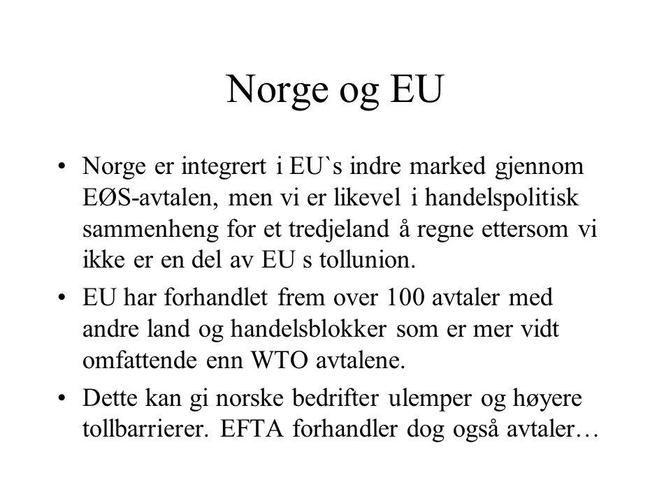 MAXBO Skolen LS # 1- 98 S 11 BRANSJENS BESTE OPPLÆRINGSPROGRAM Norge og EU Norge er integrert i EU`s indre marked gjennom EØS-avtalen, men vi er likevel i handelspolitisk sammenheng for et tredjeland å regne ettersom vi ikke er en del av EU s tollunion.