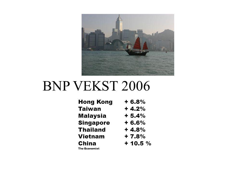 MAXBO Skolen LS # 1- 98 S 37 BRANSJENS BESTE OPPLÆRINGSPROGRAM BNP VEKST 2006 Hong Kong+ 6.8% Taiwan + 4.2% Malaysia+ 5.4% Singapore+ 6.6% Thailand+ 4