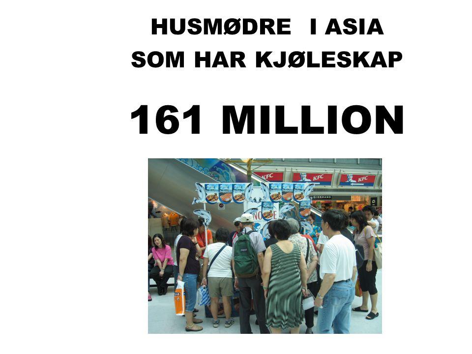MAXBO Skolen LS # 1- 98 S 40 BRANSJENS BESTE OPPLÆRINGSPROGRAM HUSMØDRE I ASIA SOM HAR KJØLESKAP 161 MILLION