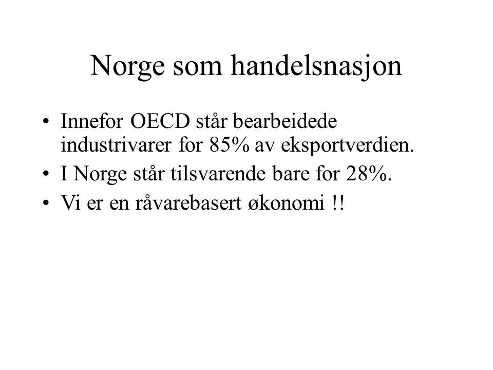 MAXBO Skolen LS # 1- 98 S 5 BRANSJENS BESTE OPPLÆRINGSPROGRAM Norge som handelsnasjon Innefor OECD står bearbeidede industrivarer for 85% av eksportve