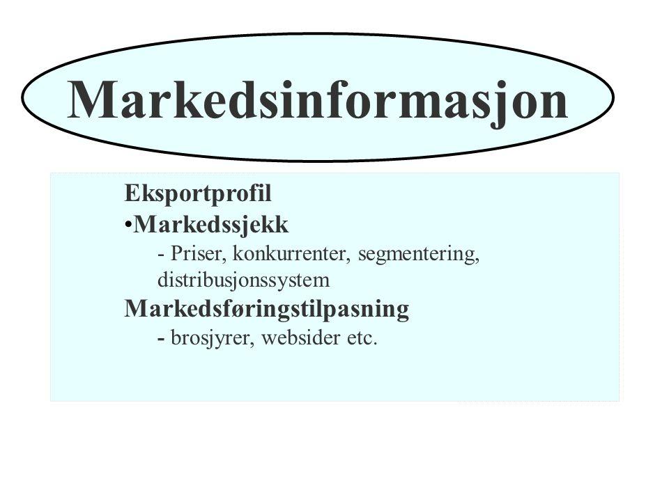 MAXBO Skolen LS # 1- 98 S 86 BRANSJENS BESTE OPPLÆRINGSPROGRAM Markedsinformasjon Eksportprofil Markedssjekk - Priser, konkurrenter, segmentering, distribusjonssystem Markedsføringstilpasning - brosjyrer, websider etc.