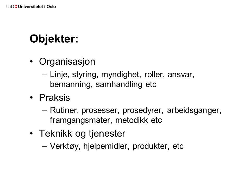 Objekter: Organisasjon –Linje, styring, myndighet, roller, ansvar, bemanning, samhandling etc Praksis –Rutiner, prosesser, prosedyrer, arbeidsganger, framgangsmåter, metodikk etc Teknikk og tjenester –Verktøy, hjelpemidler, produkter, etc
