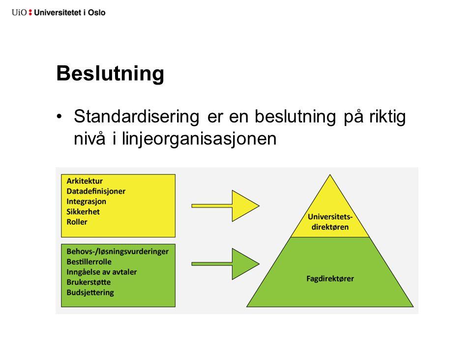 Delegering av ansvar og myndighet IT-direktøren fatter beslutningen om standardisering: –I egen organisasjon qua daglig leder –På IT-området qua fagdirektør Høring Anke
