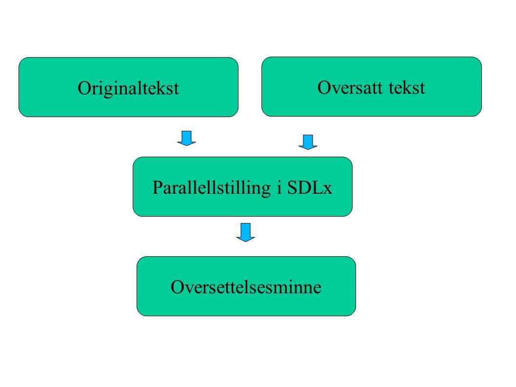 Originaltekst Parallellstilling i SDLx Oversettelsesminne Oversatt tekst