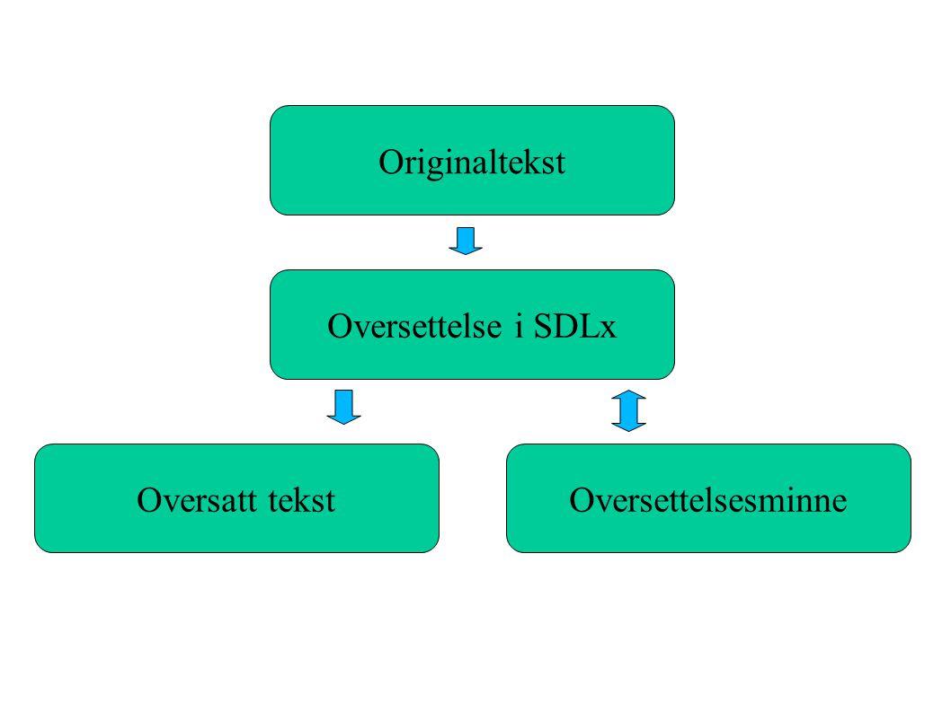 Originaltekst Oversettelse i SDLx OversettelsesminneOversatt tekst
