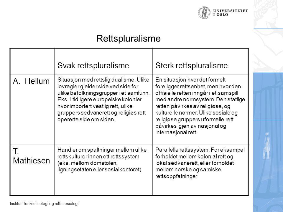 Institutt for kriminologi og rettssosiologi Rettspluralisme Svak rettspluralismeSterk rettspluralisme A.Hellum Situasjon med rettslig dualisme. Ulike