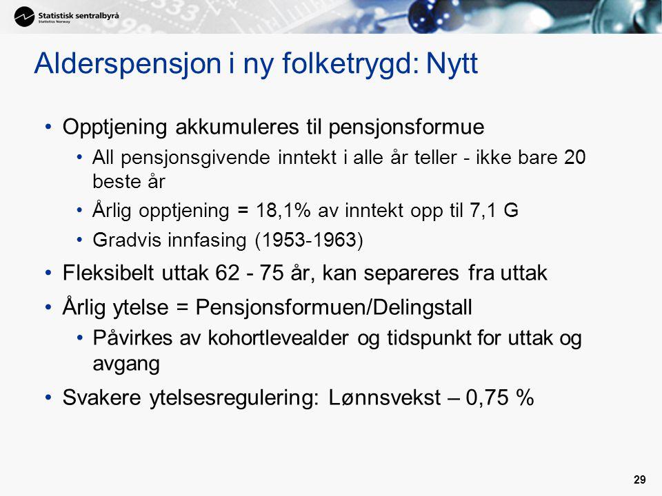 29 Alderspensjon i ny folketrygd: Nytt Opptjening akkumuleres til pensjonsformue All pensjonsgivende inntekt i alle år teller - ikke bare 20 beste år