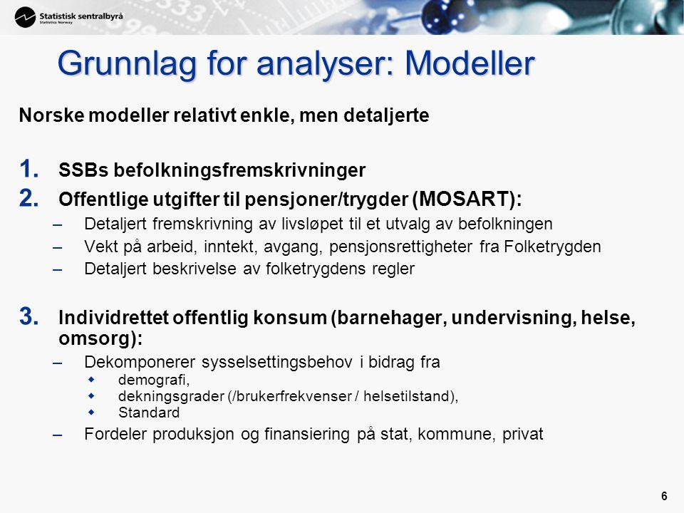 6 Grunnlag for analyser: Modeller Norske modeller relativt enkle, men detaljerte 1. SSBs befolkningsfremskrivninger 2. Offentlige utgifter til pensjon