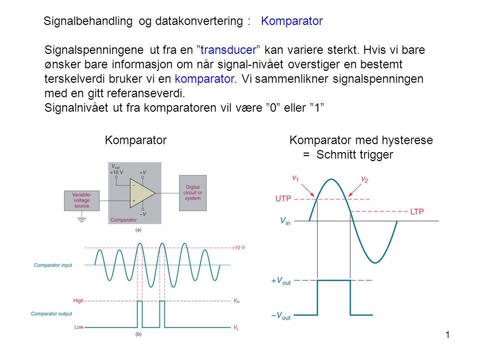 2 Komparator med hysterese = Schmitt trigger Hvis signalspenningen er overlagret støy – vil vi ofte bruke en komparator med hysterese.