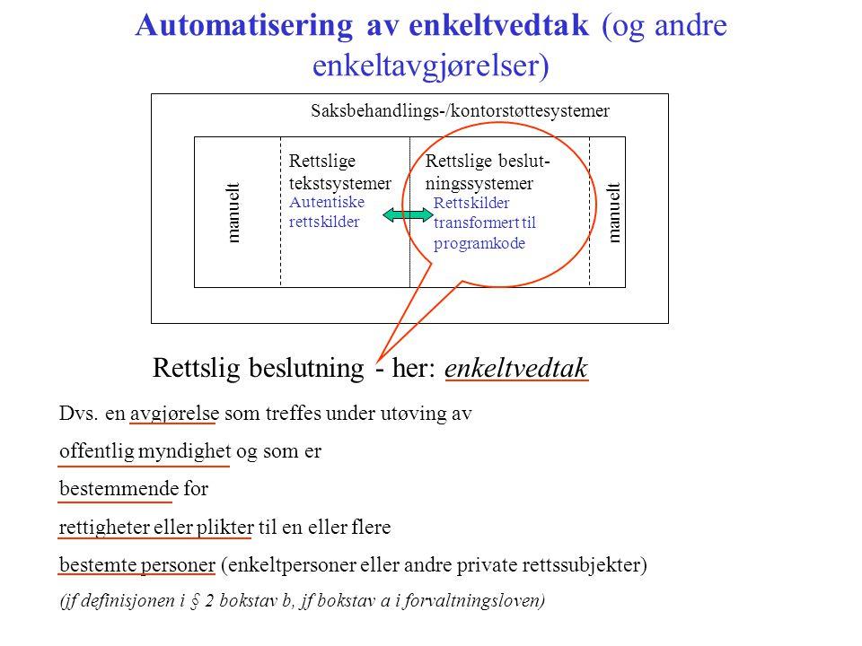 Automatisering av enkeltvedtak (og andre enkeltavgjørelser) Saksbehandlings-/kontorstøttesystemer Autentiske rettskilder Rettskilder transformert til programkode Rettslige tekstsystemer manuelt Rettslige beslut- ningssystemer manuelt Dvs.