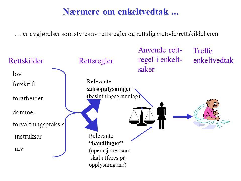 Nærmere om enkeltvedtak... … er avgjørelser som styres av rettsregler og rettslig metode/rettskildelæren Rettskilder lov forskrift dommer forarbeider