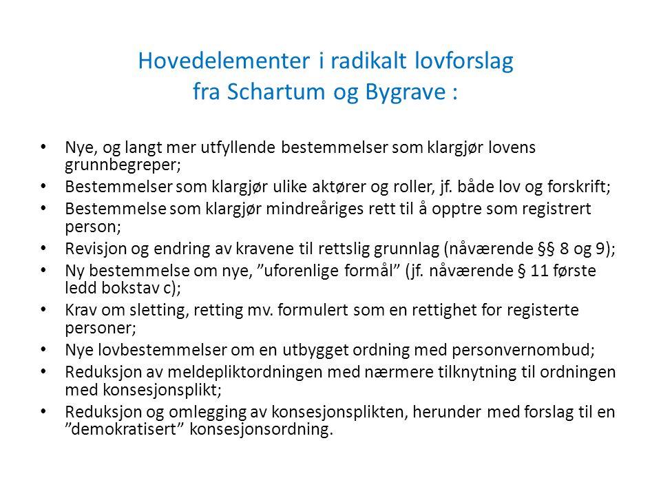 Hovedelementer i radikalt lovforslag fra Schartum og Bygrave : Nye, og langt mer utfyllende bestemmelser som klargjør lovens grunnbegreper; Bestemmelser som klargjør ulike aktører og roller, jf.