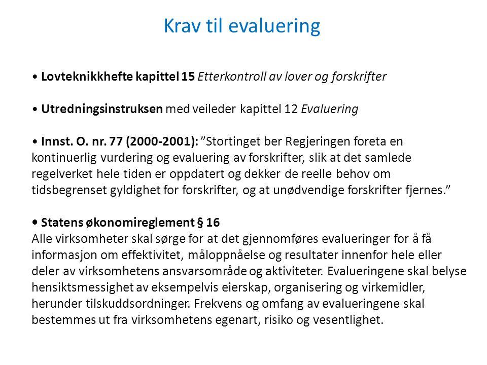 Lovteknikkhefte kapittel 15 Etterkontroll av lover og forskrifter Utredningsinstruksen med veileder kapittel 12 Evaluering Innst.