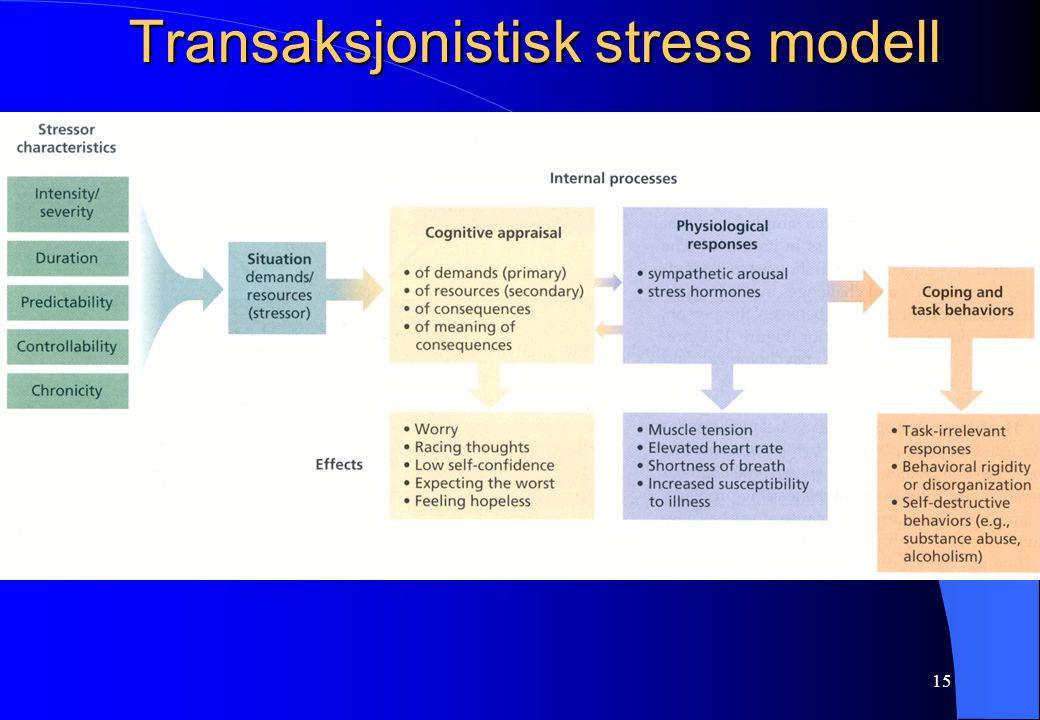 15 Transaksjonistisk stress modell