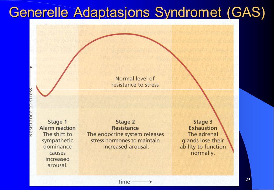25 Generelle Adaptasjons Syndromet (GAS)